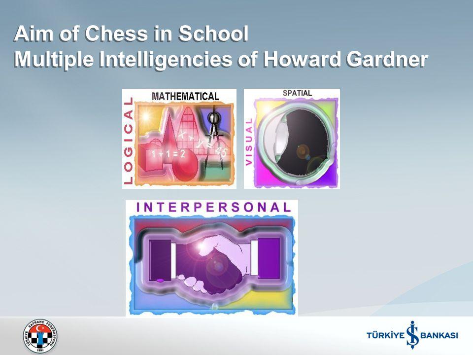 Aim of Chess in School Multiple Intelligencies of Howard Gardner Aim of Chess in School Multiple Intelligencies of Howard Gardner
