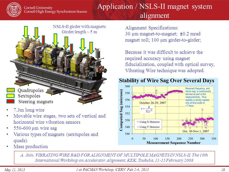 Application / NSLS-II magnet system alignment May 11, 2015 1-st PACMAN Workshop, CERN Feb 2-4, 2015 10 NSLS-II girder with magnets Girder length ~ 5 m