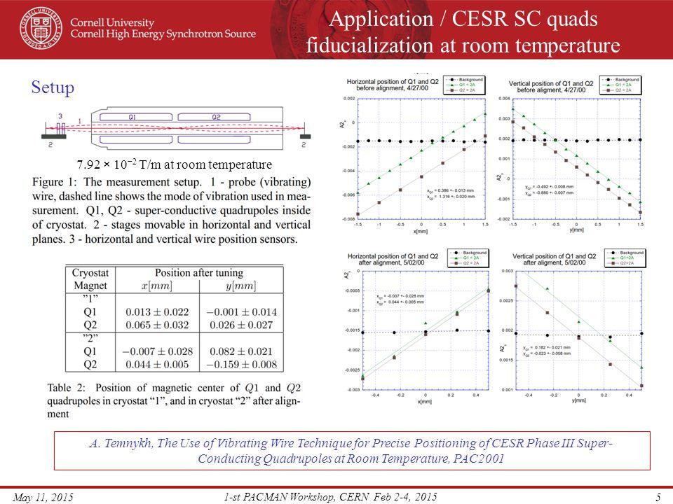Application / CESR Final Focus Quadrupole magnets alignment May 11, 2015 1-st PACMAN Workshop, CERN Feb 2-4, 2015 6 A.