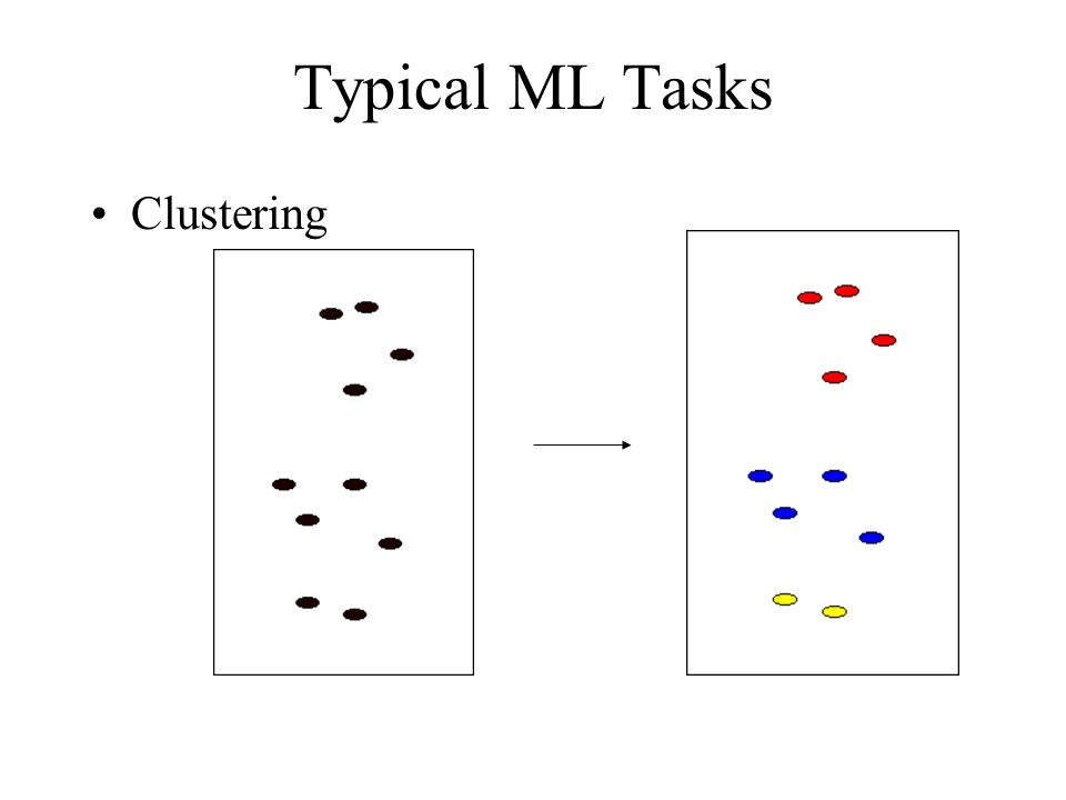 Typical ML Tasks Clustering
