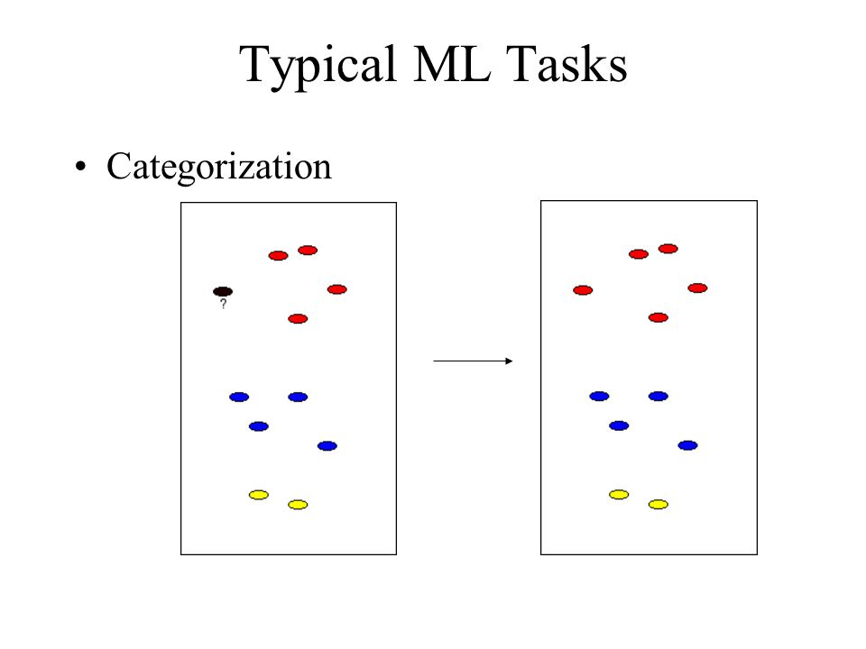 Typical ML Tasks Categorization