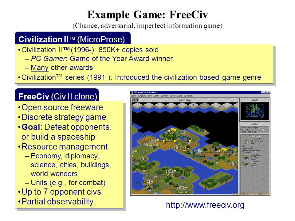 Example Game: FreeCiv (Chance, adversarial, imperfect information game) http://www.freeciv.org Civilization II  (MicroProse) Civilization II  (1996-): 850K+ copies sold –PC Gamer: Game of the Year Award winner –Many other awards Civilization  series (1991-): Introduced the civilization-based game genre Civilization II  (1996-): 850K+ copies sold –PC Gamer: Game of the Year Award winner –Many other awards Civilization  series (1991-): Introduced the civilization-based game genre FreeCiv (Civ II clone) Open source freeware Discrete strategy game Goal: Defeat opponents, or build a spaceship Resource management –Economy, diplomacy, science, cities, buildings, world wonders –Units (e.g., for combat) Up to 7 opponent civs Partial observability Open source freeware Discrete strategy game Goal: Defeat opponents, or build a spaceship Resource management –Economy, diplomacy, science, cities, buildings, world wonders –Units (e.g., for combat) Up to 7 opponent civs Partial observability