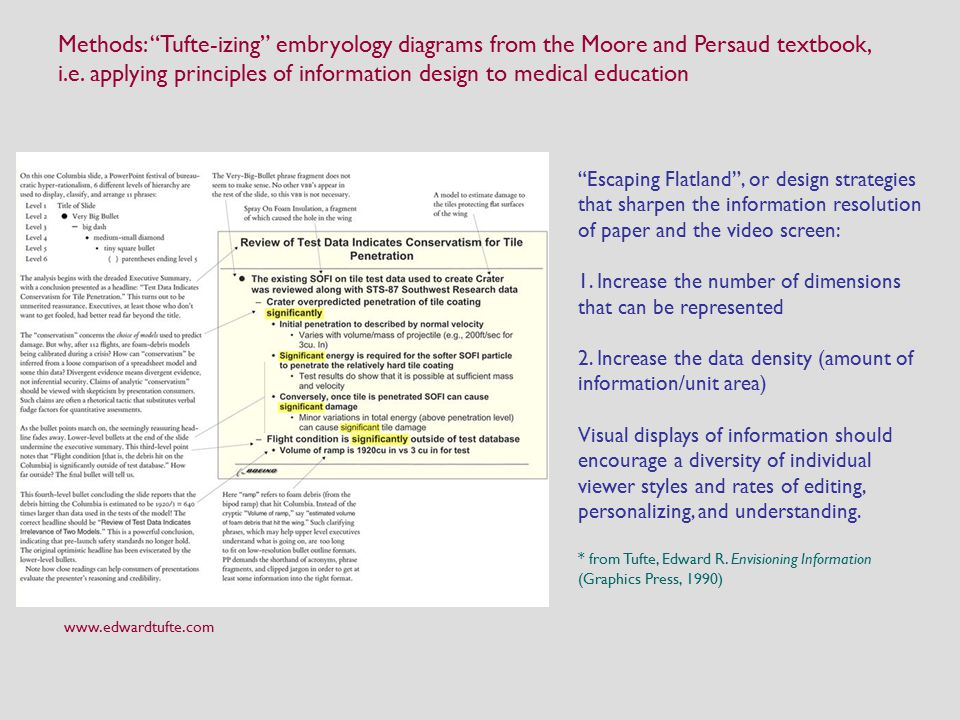 "Methods: ""Tufte-izing"" embryology diagrams from the Moore and Persaud textbook, i.e. applying principles of information design to medical education ww"