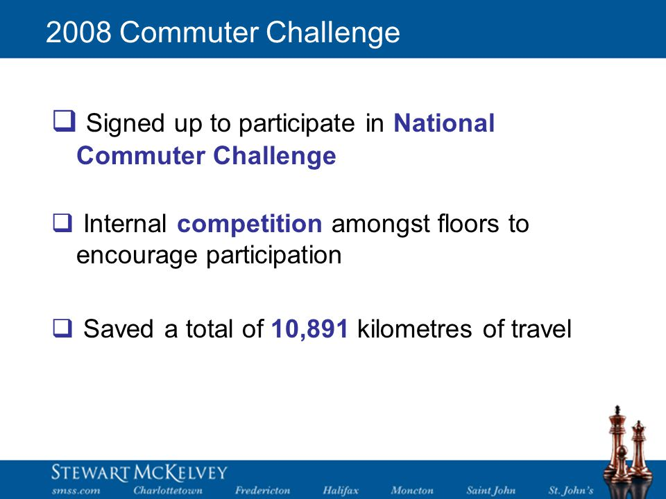 2008 Commuter Challenge  Signed up to participate in National Commuter Challenge  Internal competition amongst floors to encourage participation  Saved a total of 10,891 kilometres of travel