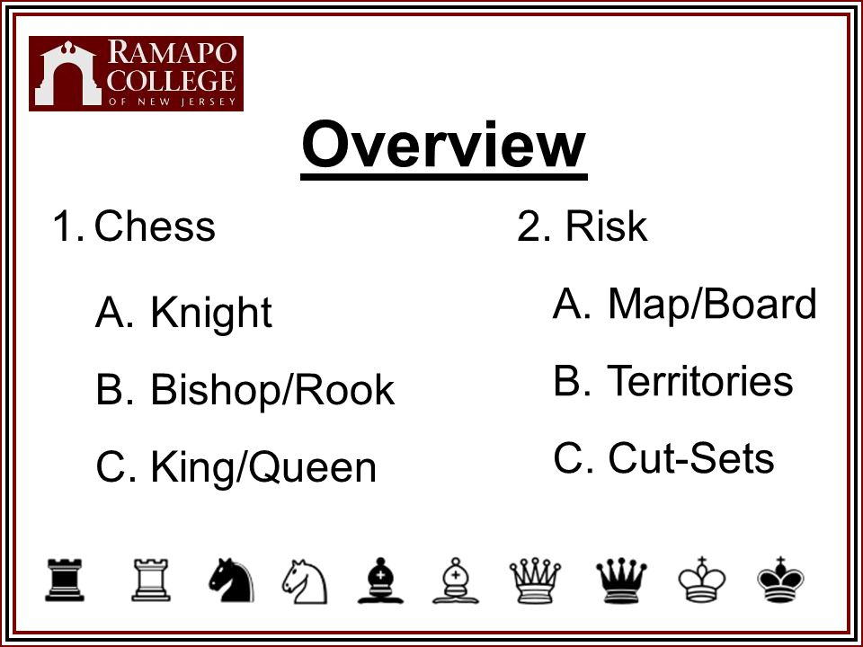 Overview 1.Chess A. Knight B. Bishop/Rook C. King/Queen 2.