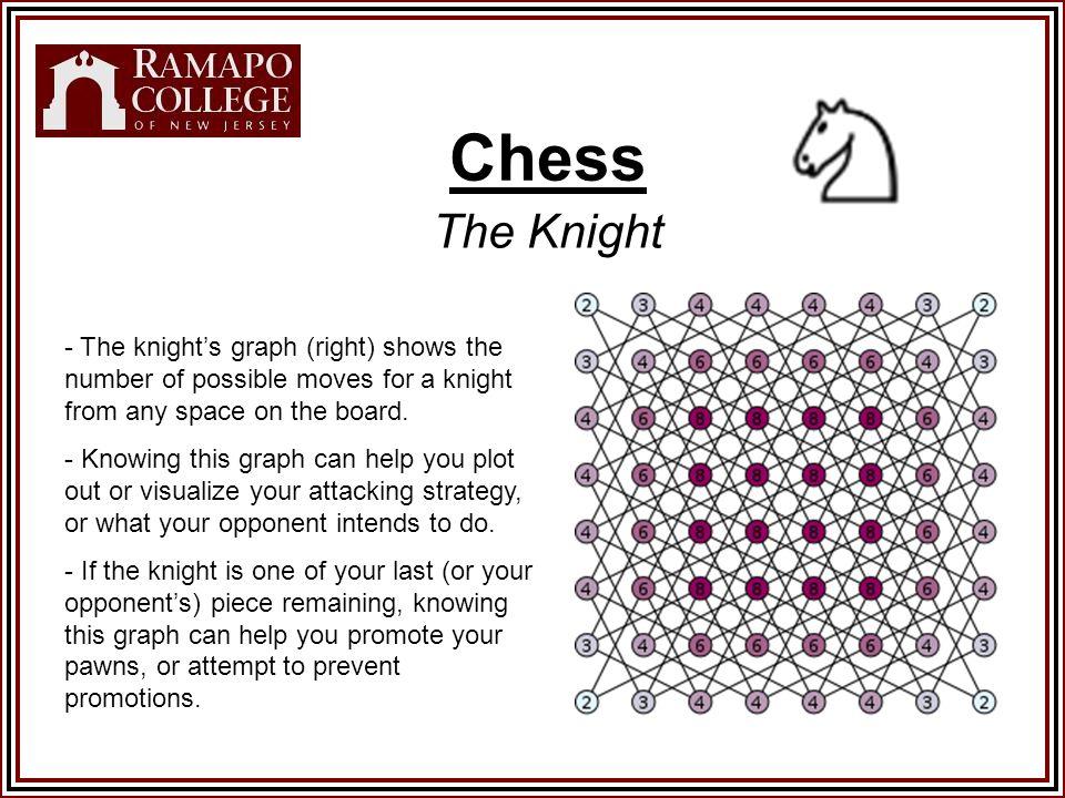 - McFarland, Thomas.The Logics of Chess. University of Wisconsin Whitewater.