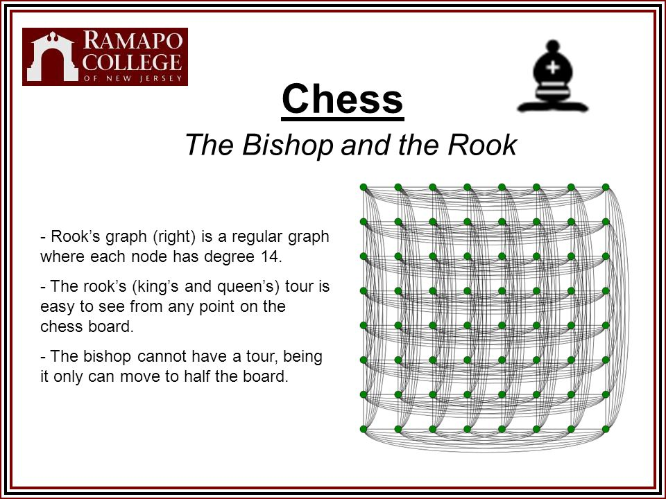 Chess The Bishop and the Rook - Rook's graph (right) is a regular graph where each node has degree 14.