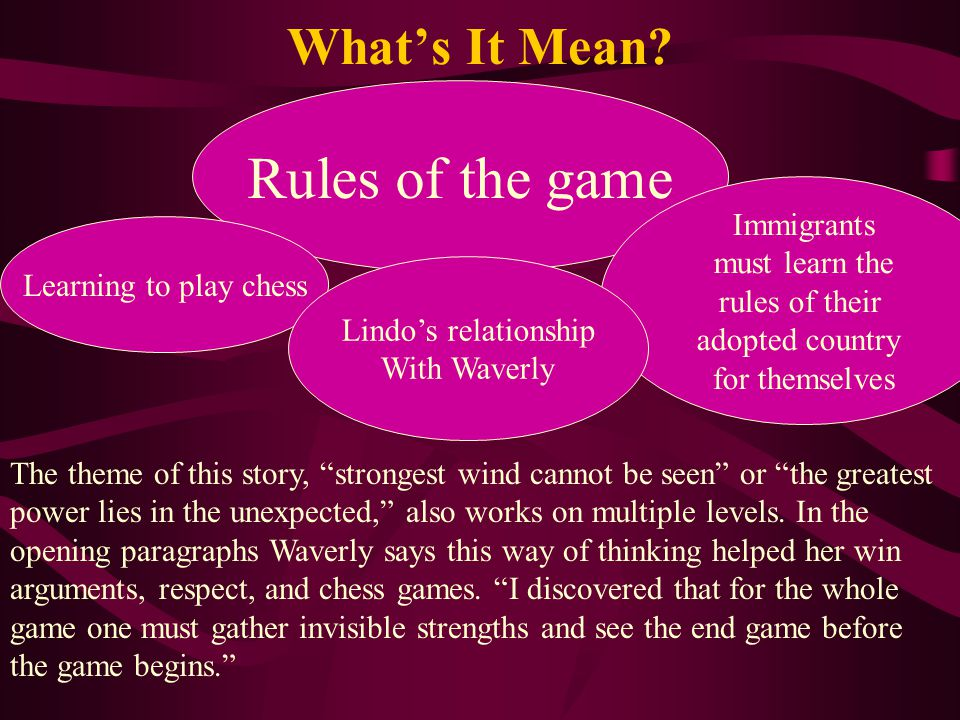 What's It Mean? Rules of the game Learning to play chess Immigrants must learn the rules of their adopted country for themselves Lindo's relationship