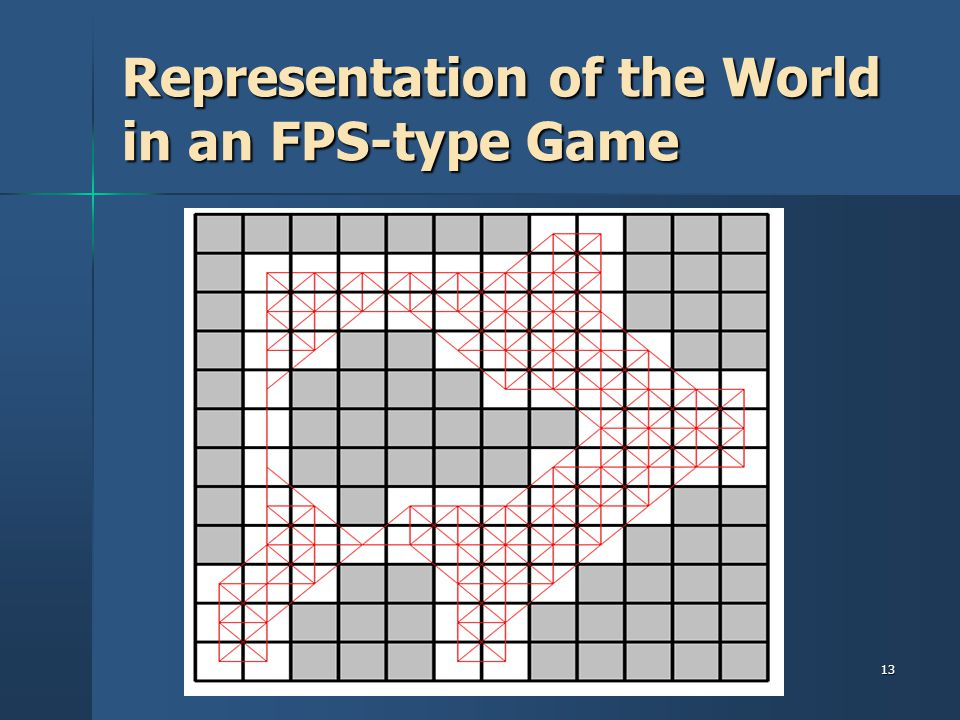 13 Representation of the World in an FPS-type Game