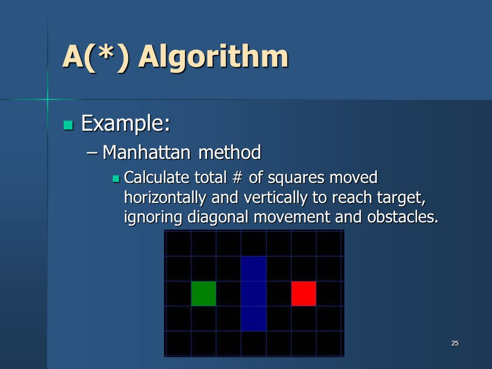 25 A(*) Algorithm Example: Example: –Manhattan method Calculate total # of squares moved horizontally and vertically to reach target, ignoring diagonal movement and obstacles.