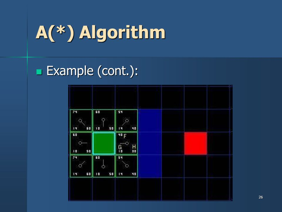 26 A(*) Algorithm Example (cont.): Example (cont.):