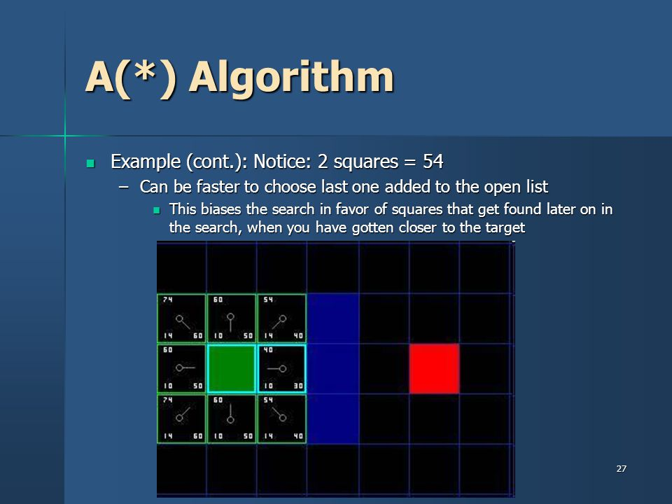 27 A(*) Algorithm Example (cont.): Notice: 2 squares = 54 Example (cont.): Notice: 2 squares = 54 –Can be faster to choose last one added to the open list This biases the search in favor of squares that get found later on in the search, when you have gotten closer to the target This biases the search in favor of squares that get found later on in the search, when you have gotten closer to the target