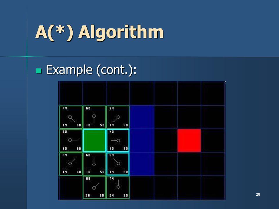 28 A(*) Algorithm Example (cont.): Example (cont.):