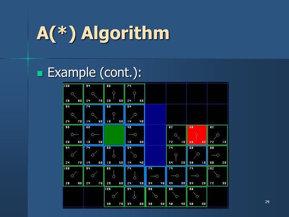 29 A(*) Algorithm Example (cont.): Example (cont.):