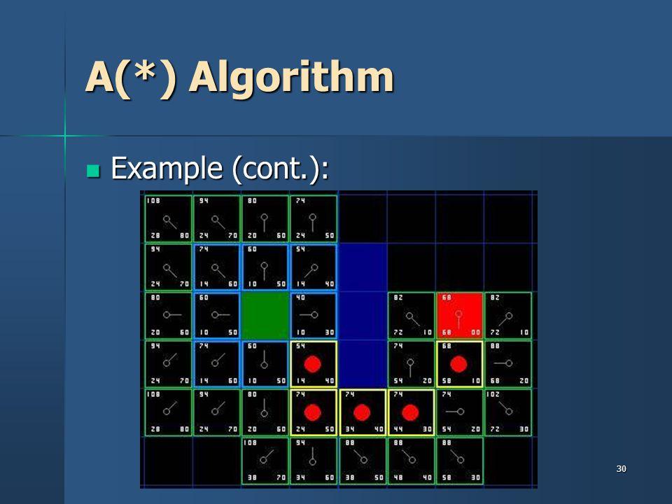 30 A(*) Algorithm Example (cont.): Example (cont.):