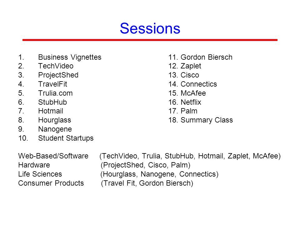 Sessions 1.Business Vignettes11.Gordon Biersch 2.TechVideo12.