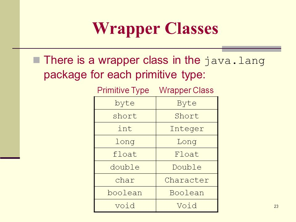 23 Wrapper Classes There is a wrapper class in the java.lang package for each primitive type: Primitive TypeWrapper Class byteByte shortShort intInteg