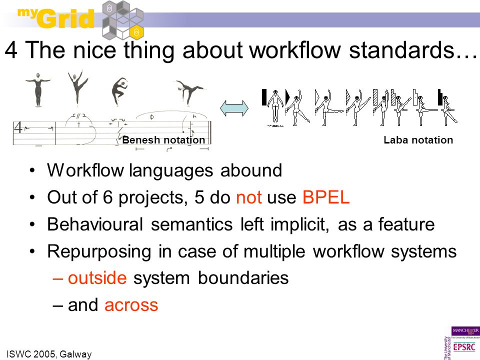 ISWC 2005, Galway 4 The nice thing about workflow standards… Workflow languages abound Out of 6 projects, 5 do not use BPEL Behavioural semantics left