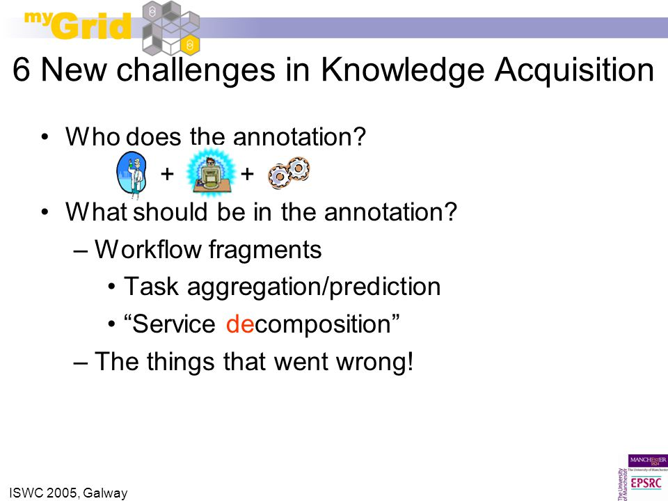 """ISWC 2005, Galway Who does the annotation? + + What should be in the annotation? –Workflow fragments Task aggregation/prediction """"Service decompositio"""
