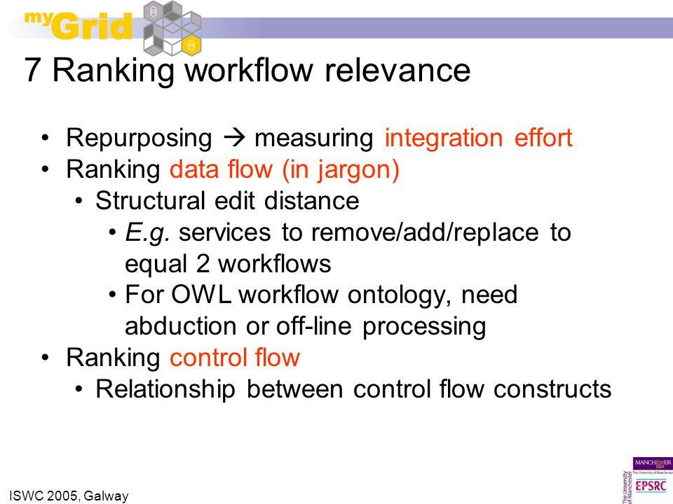 ISWC 2005, Galway Repurposing  measuring integration effort Ranking data flow (in jargon) Structural edit distance E.g.