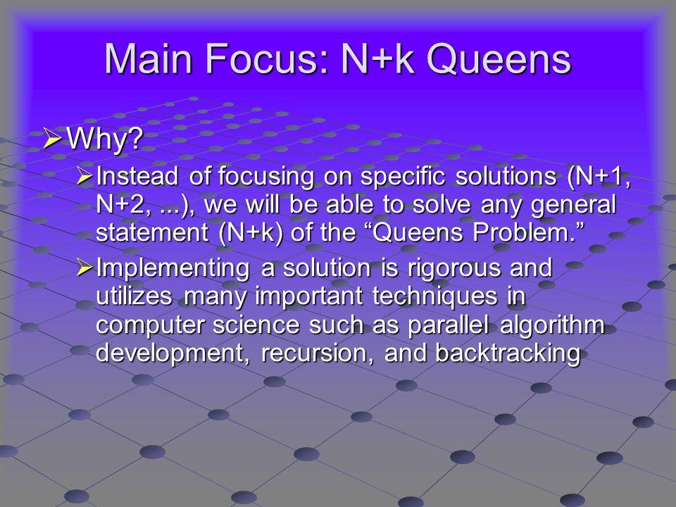 Main Focus: N+k Queens  Why.