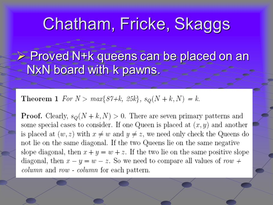 Chatham, Fricke, Skaggs  Proved N+k queens can be placed on an NxN board with k pawns.