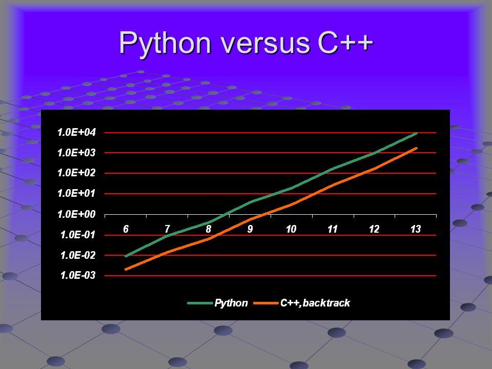 Python versus C++