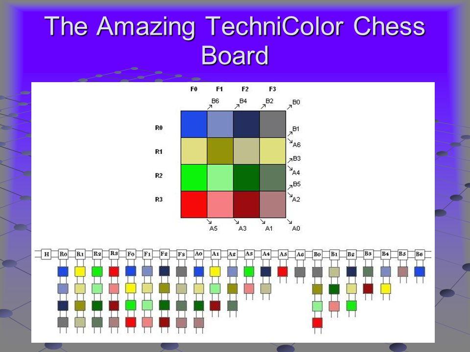 The Amazing TechniColor Chess Board