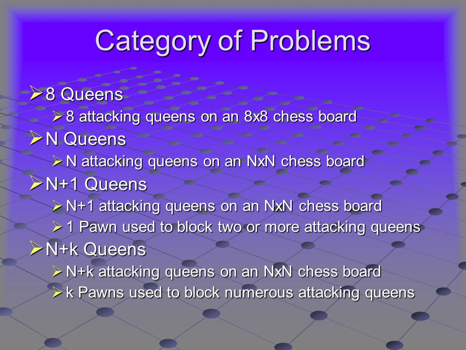 N+1 Queens  What happens when you add a pawn.
