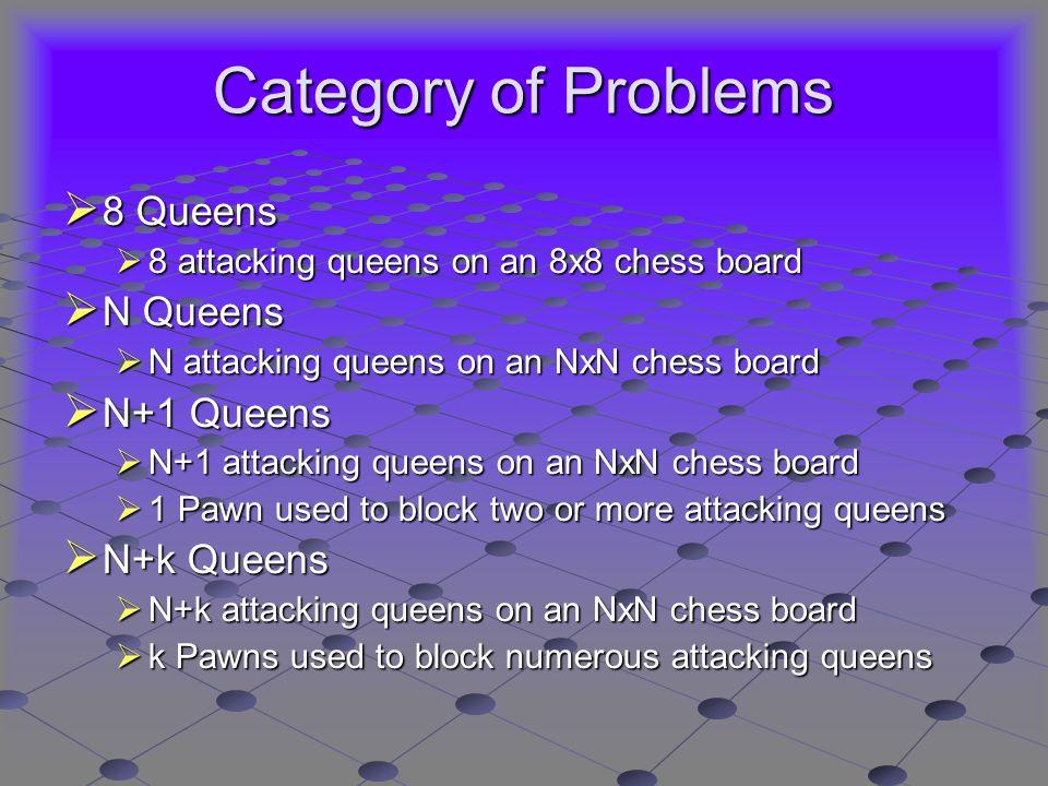 8 Queens Example http://www.jsomers.com/nqueen_demo/nqueens.html