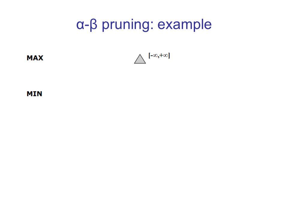 α-β pruning: example