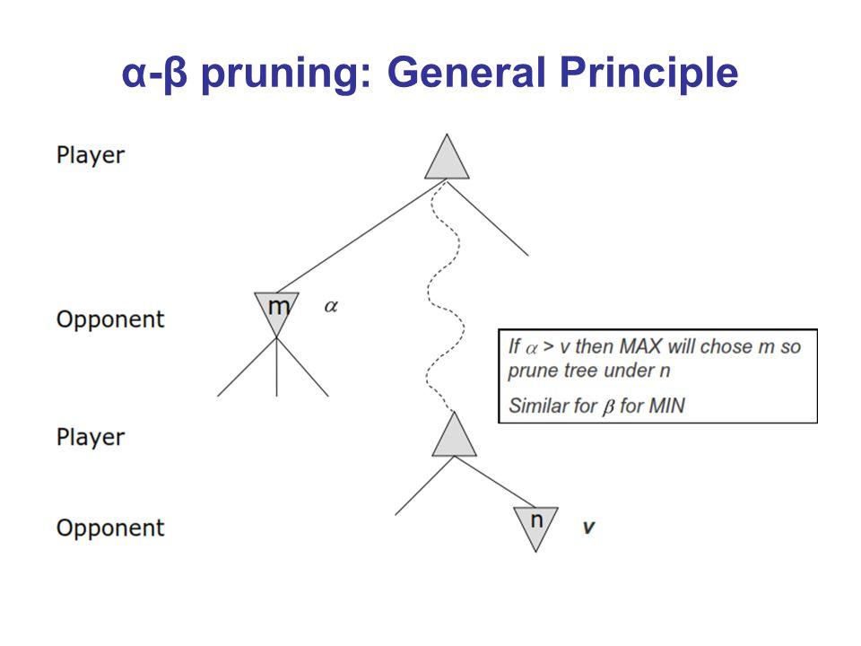 α-β pruning: General Principle