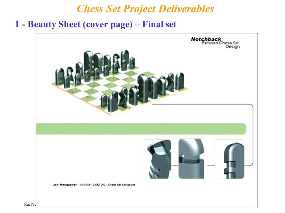 Ken YoussefiProduct Design I, SJSU 17 1 - Beauty Sheet (cover page) – Final set Chess Set Project Deliverables
