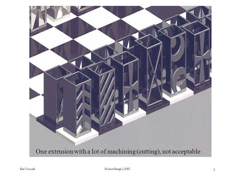 Ken YoussefiProduct Design I, SJSU 16 Not acceptable