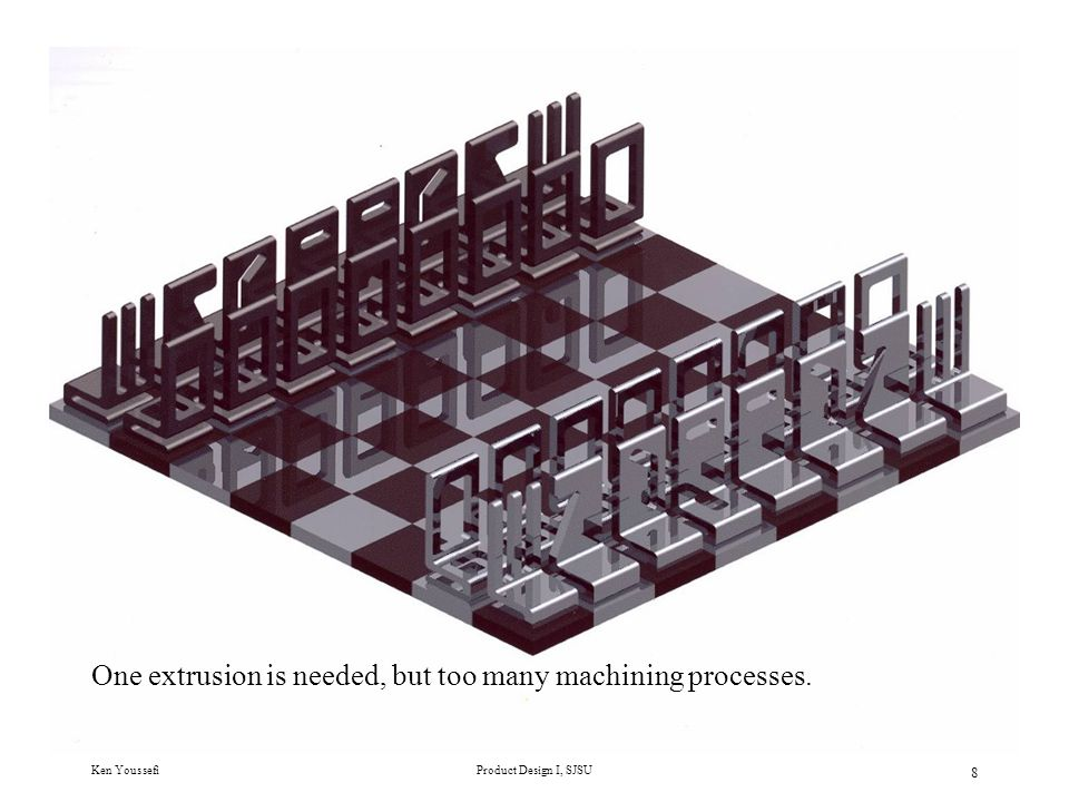 Ken YoussefiProduct Design I, SJSU 19 3 - Orthographic projections (standard 2D views), for each final set piece.