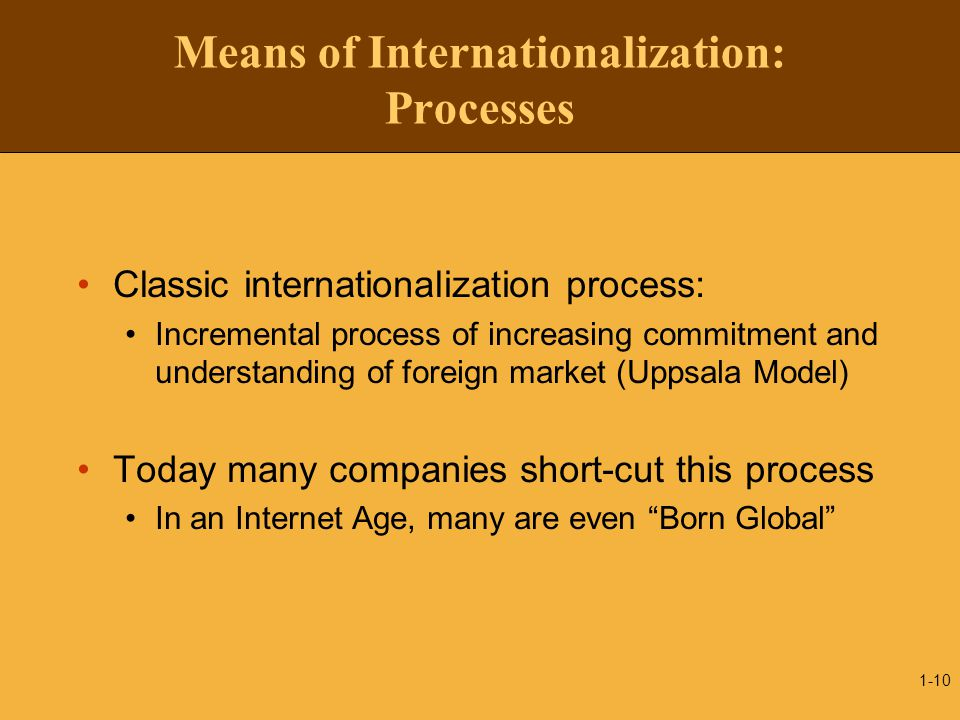 Means of Internationalization: Processes Classic internationalization process: Incremental process of increasing commitment and understanding of forei