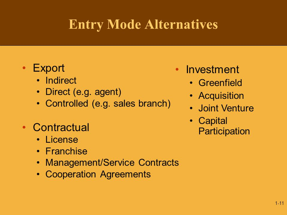 Entry Mode Alternatives Export Indirect Direct (e.g.