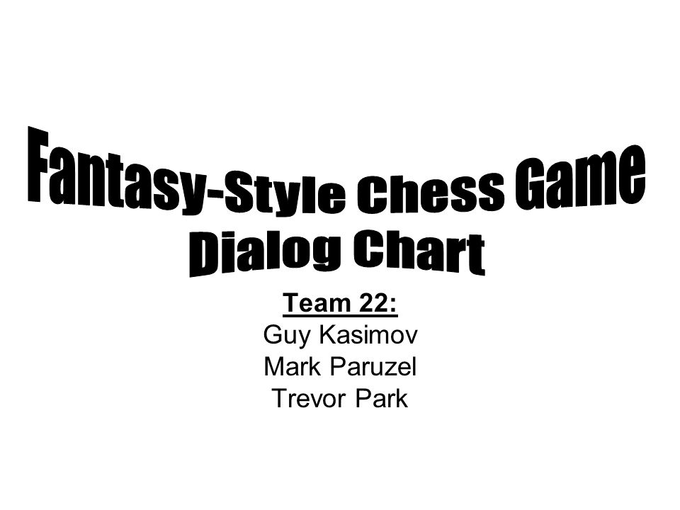 Fantasy-Style Chess Game Dialog Chart Team 22: Guy Kasimov Mark Paruzel Trevor Park