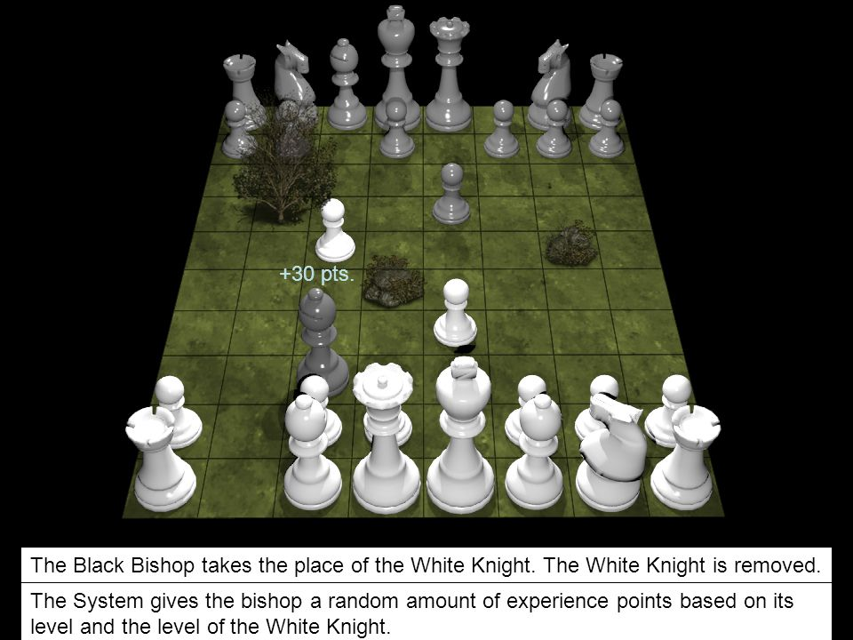 The Black Bishop takes the place of the White Knight. The White Knight is removed. The System gives the bishop a random amount of experience points ba