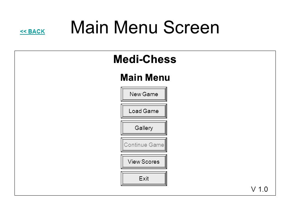 Main Menu Screen New Game Load Game Gallery Continue Game View Scores Exit V 1.0 Medi-Chess Main Menu << BACK New Game Load Game Gallery Continue Game