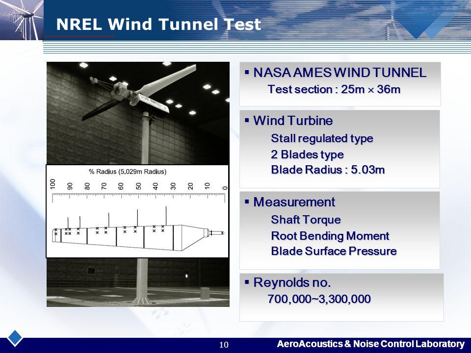 AeroAcoustics & Noise Control Laboratory 10  Reynolds no. 700,000~3,300,000  Wind Turbine Stall regulated type Stall regulated type 2 Blades type 2