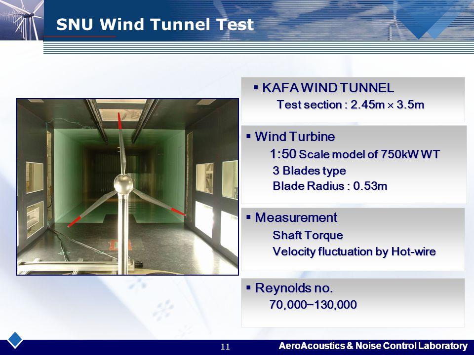 AeroAcoustics & Noise Control Laboratory 11 SNU Wind Tunnel Test 1.225 m  Reynolds no. 70,000~130,000  Wind Turbine 1:50 Scale model of 750kW WT 3 B