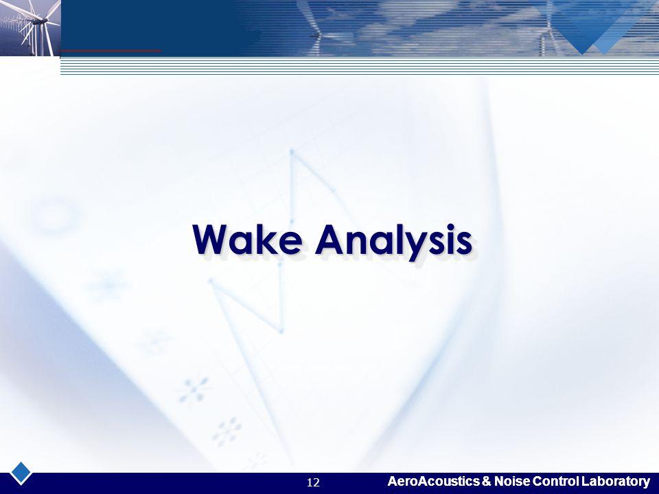 AeroAcoustics & Noise Control Laboratory 12 Wake Analysis