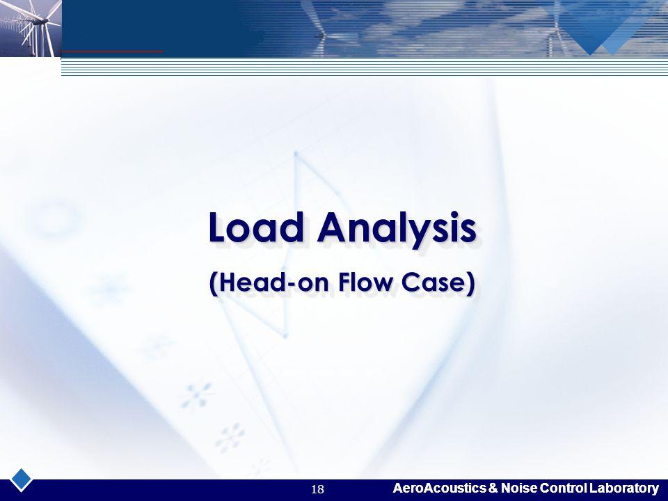 AeroAcoustics & Noise Control Laboratory 18 Load Analysis (Head-on Flow Case) Load Analysis (Head-on Flow Case)
