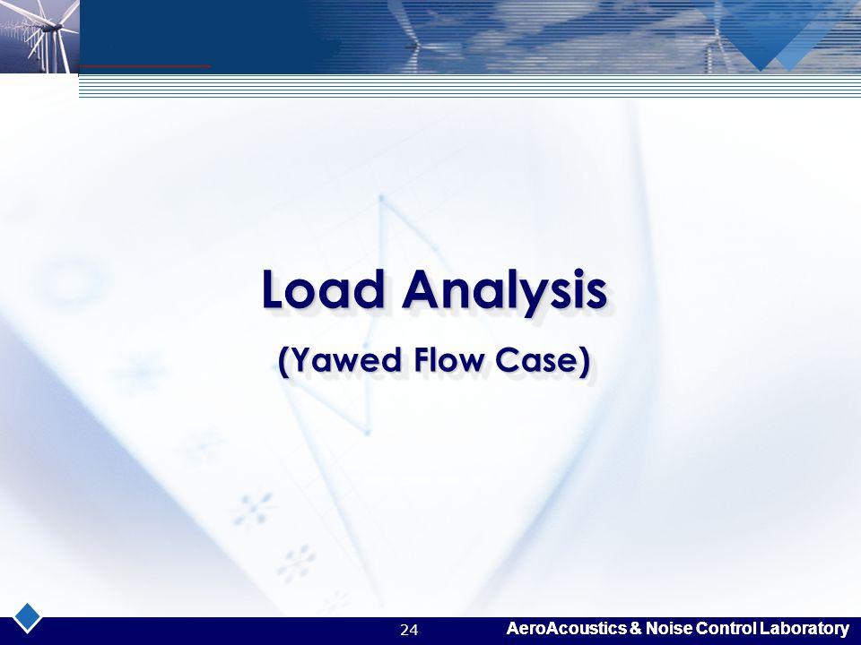 AeroAcoustics & Noise Control Laboratory 24 Load Analysis (Yawed Flow Case) Load Analysis (Yawed Flow Case)