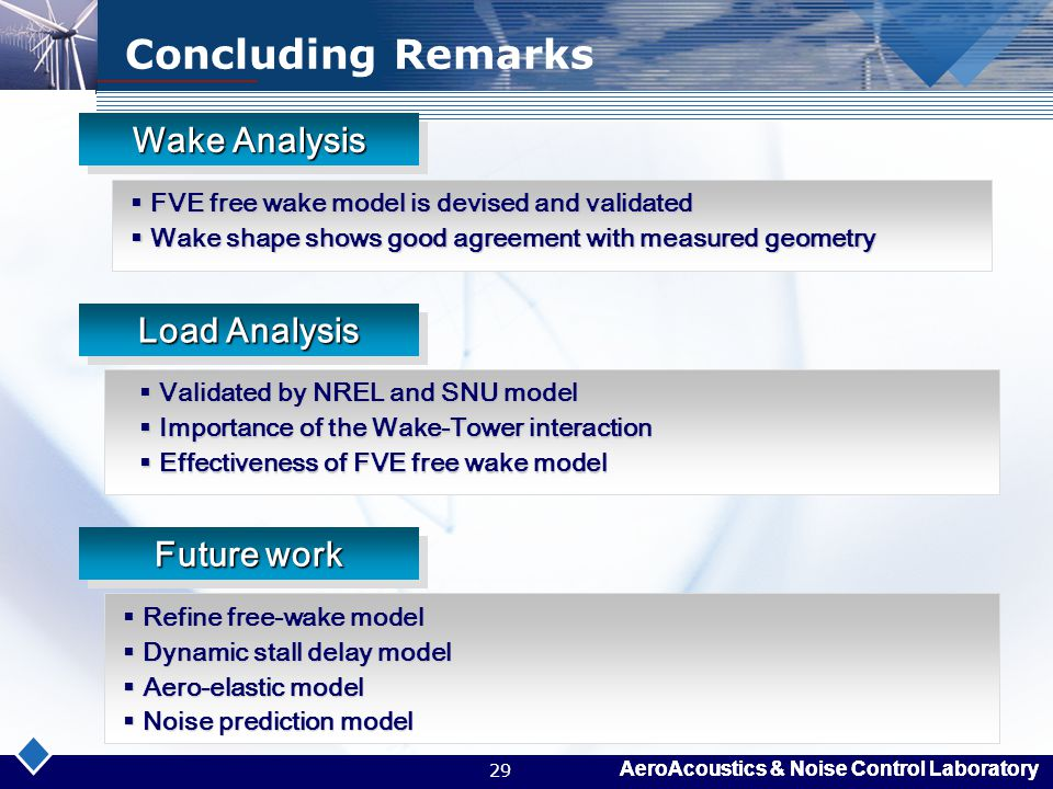 AeroAcoustics & Noise Control Laboratory 29 Concluding Remarks  FVE free wake model is devised and validated  Wake shape shows good agreement with m