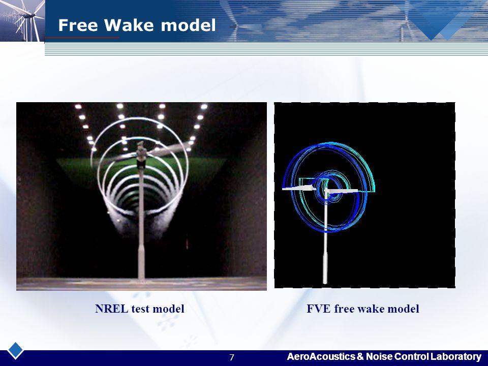 AeroAcoustics & Noise Control Laboratory 7 Free Wake model NREL test modelFVE free wake model
