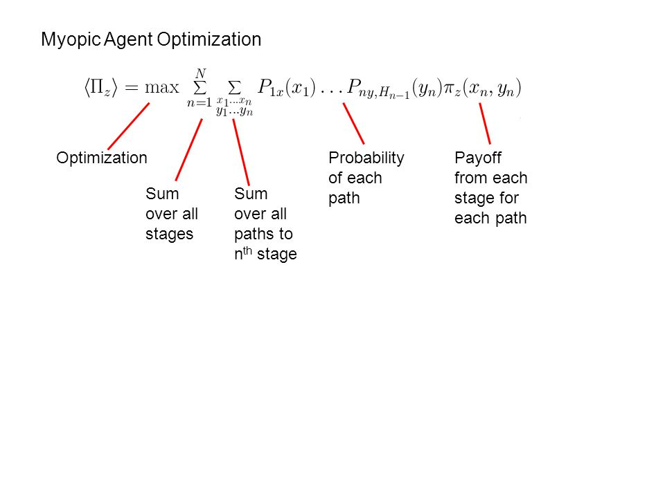 Optimization Sum over all stages Probability of each path Payoff from each stage for each path Sum over all paths to n th stage Myopic Agent Optimization