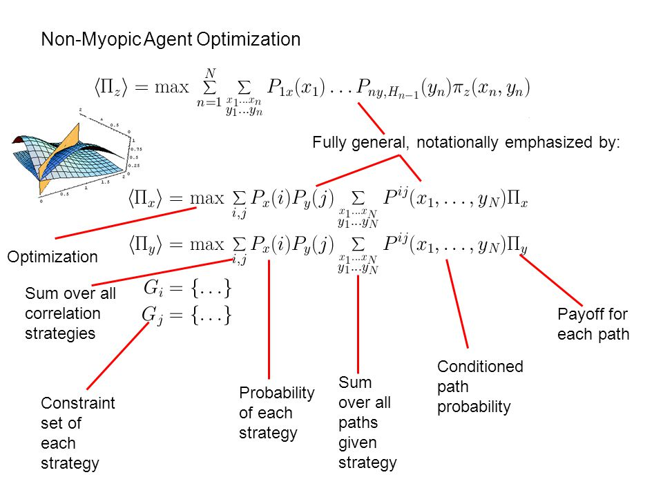 Non-Myopic Agent Optimization Fully general, notationally emphasized by: Optimization Sum over all correlation strategies Constraint set of each strategy Payoff for each path Sum over all paths given strategy Probability of each strategy Conditioned path probability