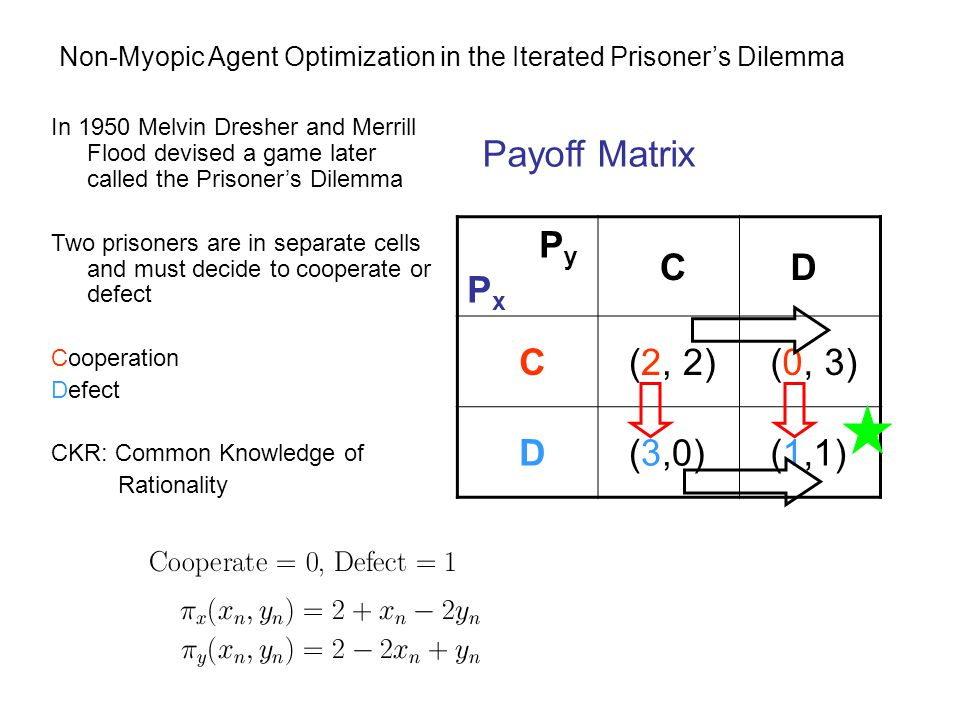 Non-Myopic Agent Optimization in the Iterated Prisoner's Dilemma In 1950 Melvin Dresher and Merrill Flood devised a game later called the Prisoner's D